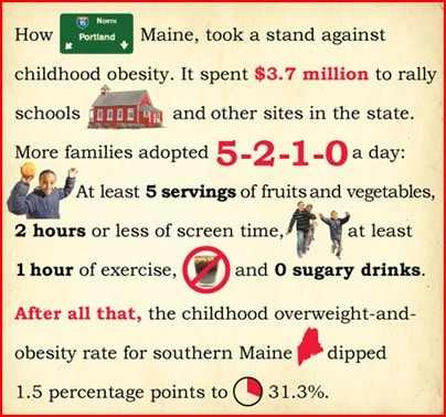 How Portland Maine