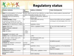 regulatory-status