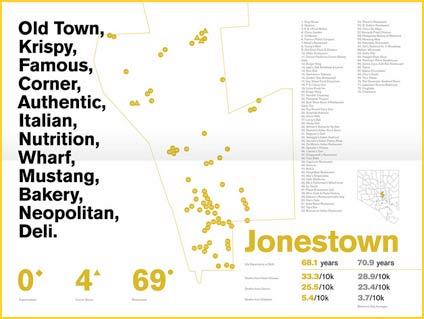 Food Language, Jonestown