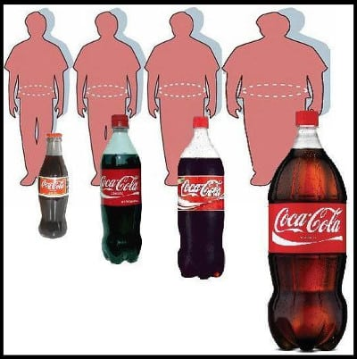[graphic of Coke bottles and sillouettes of a man getting wider]]