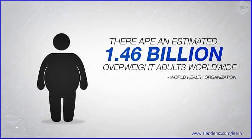 Overweight adults
