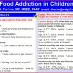 Food Addiction in Children