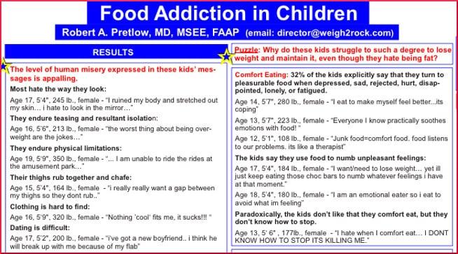 Food Addiction in Children