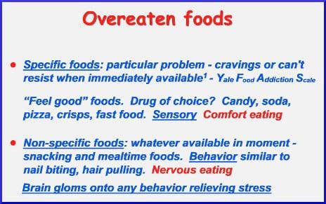 Slide 11 Overeaten Foods
