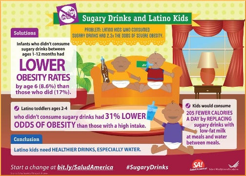 salud-america-infographic